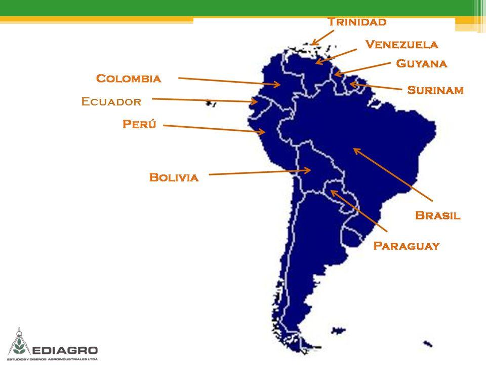 Ecuador Ecuador