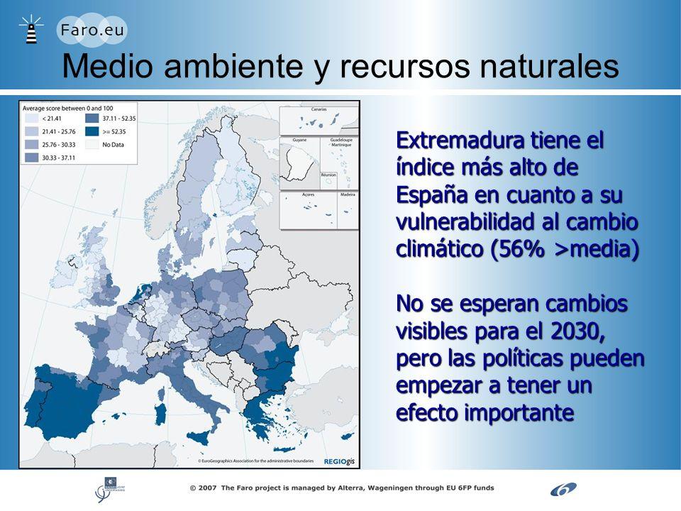 Medio ambiente y recursos naturales