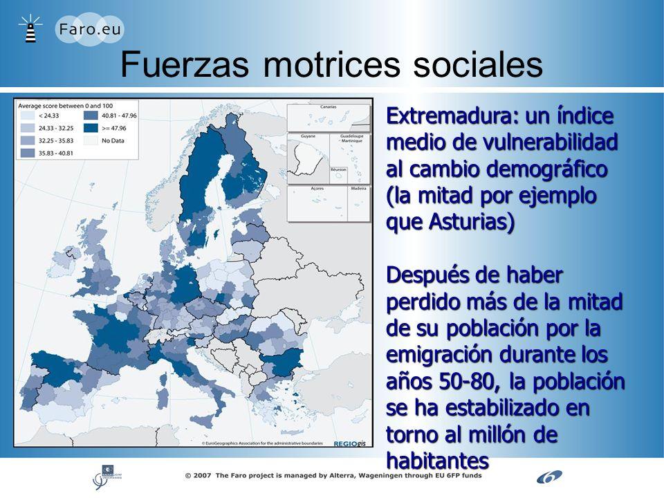 Fuerzas motrices sociales