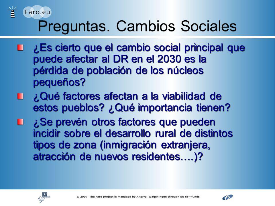 Preguntas. Cambios Sociales