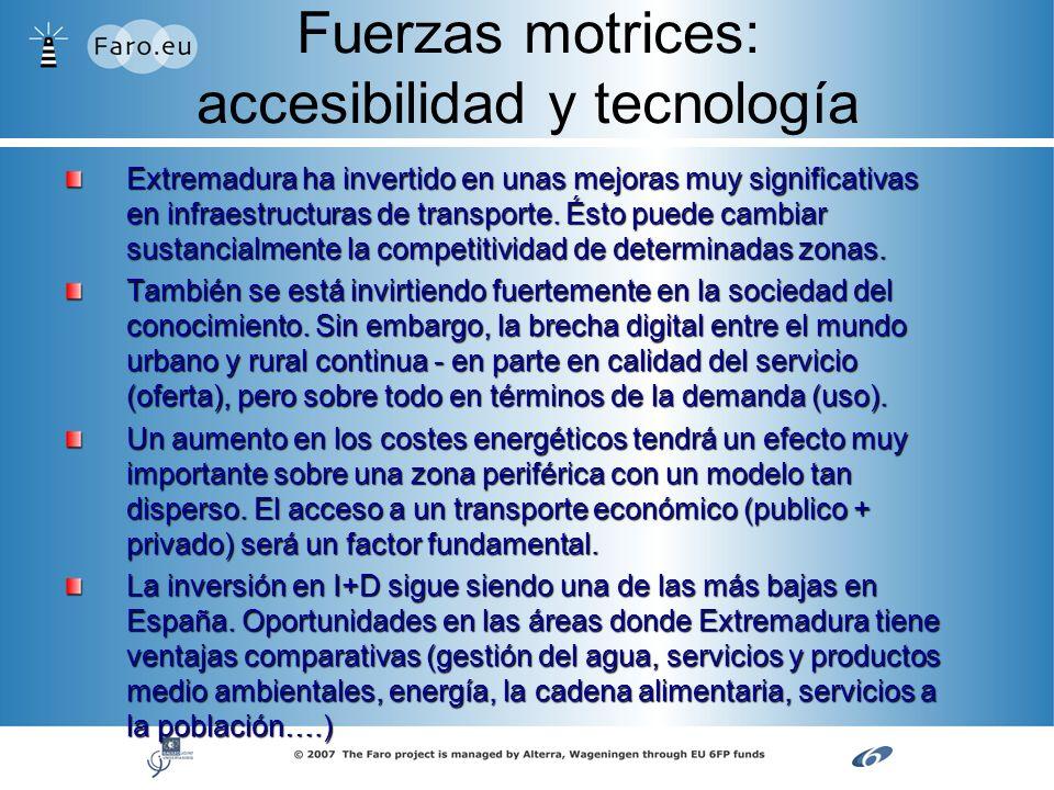 Fuerzas motrices: accesibilidad y tecnología