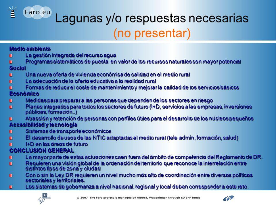 Lagunas y/o respuestas necesarias (no presentar)