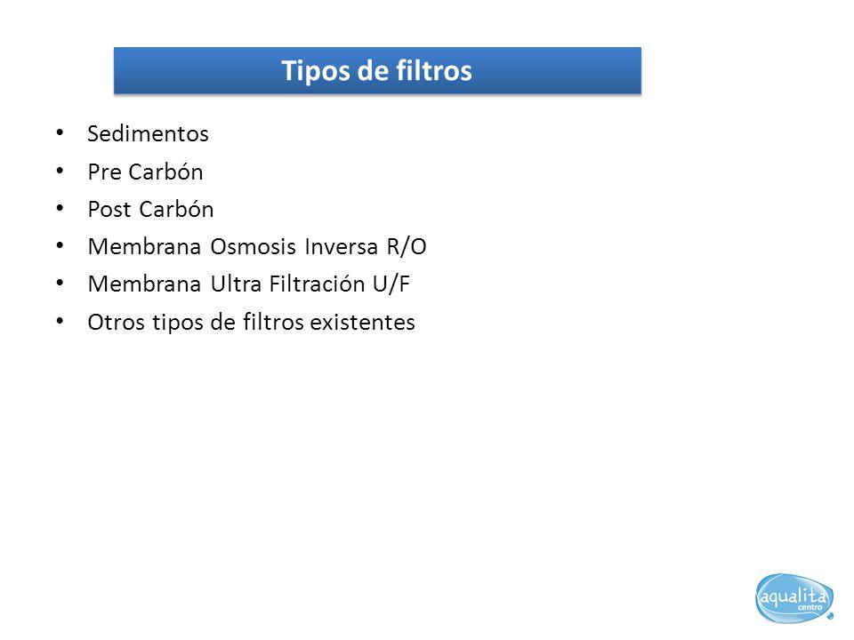 Tipos de filtros Sedimentos Pre Carbón Post Carbón