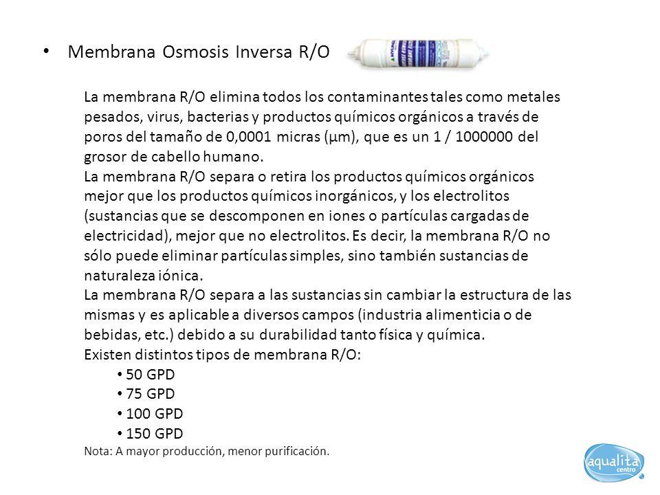 Membrana Osmosis Inversa R/O
