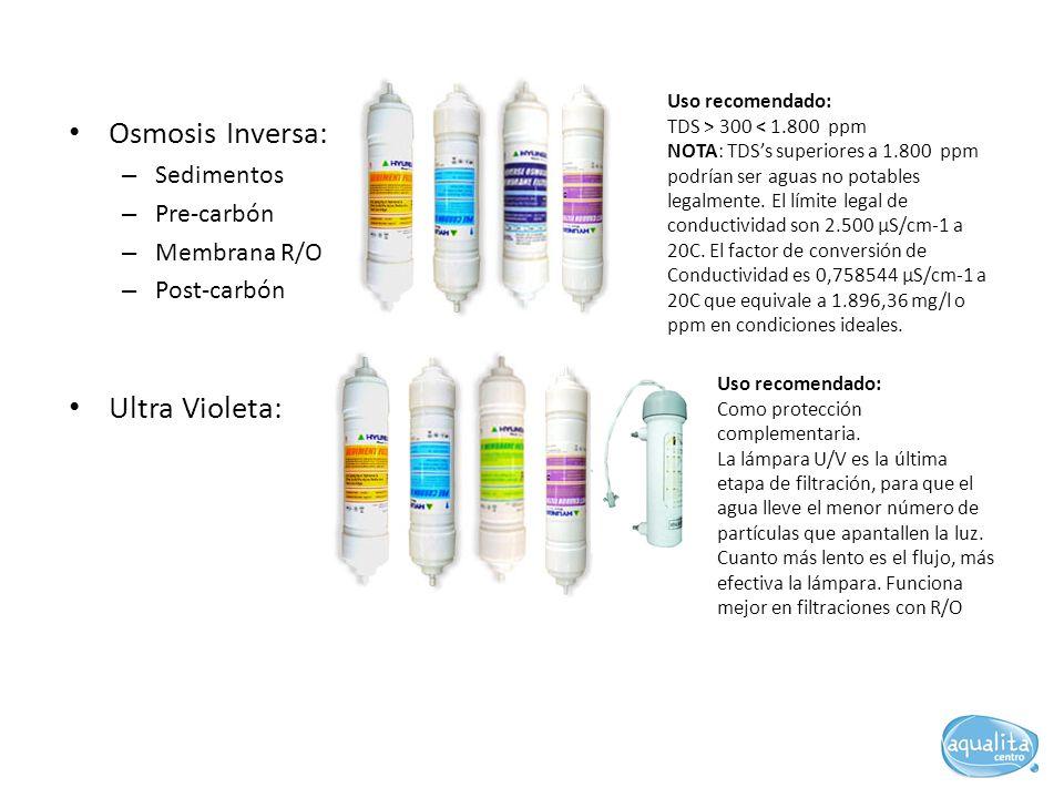 Osmosis Inversa: Ultra Violeta: Sedimentos Pre-carbón Membrana R/O