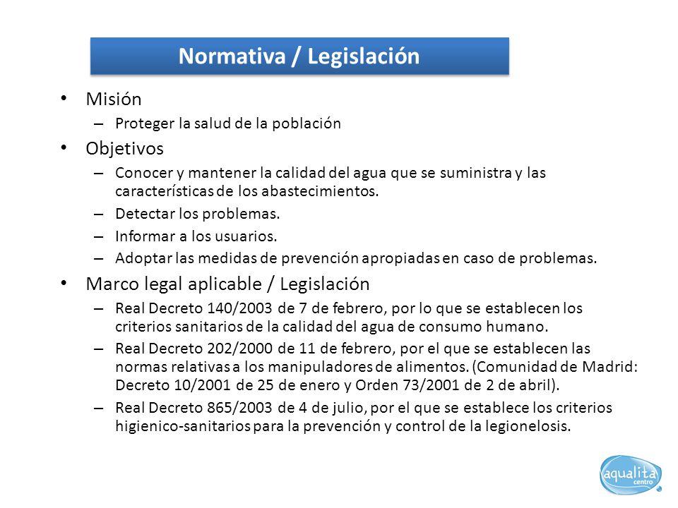 Normativa / Legislación