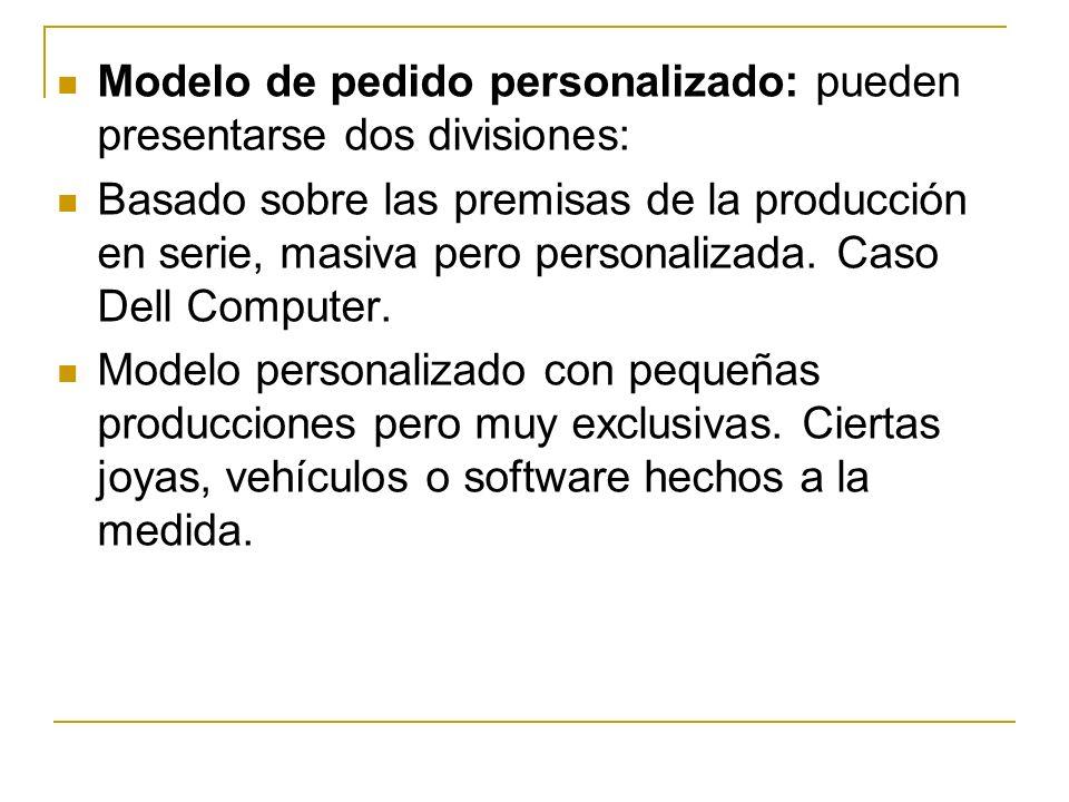 Modelo de pedido personalizado: pueden presentarse dos divisiones: