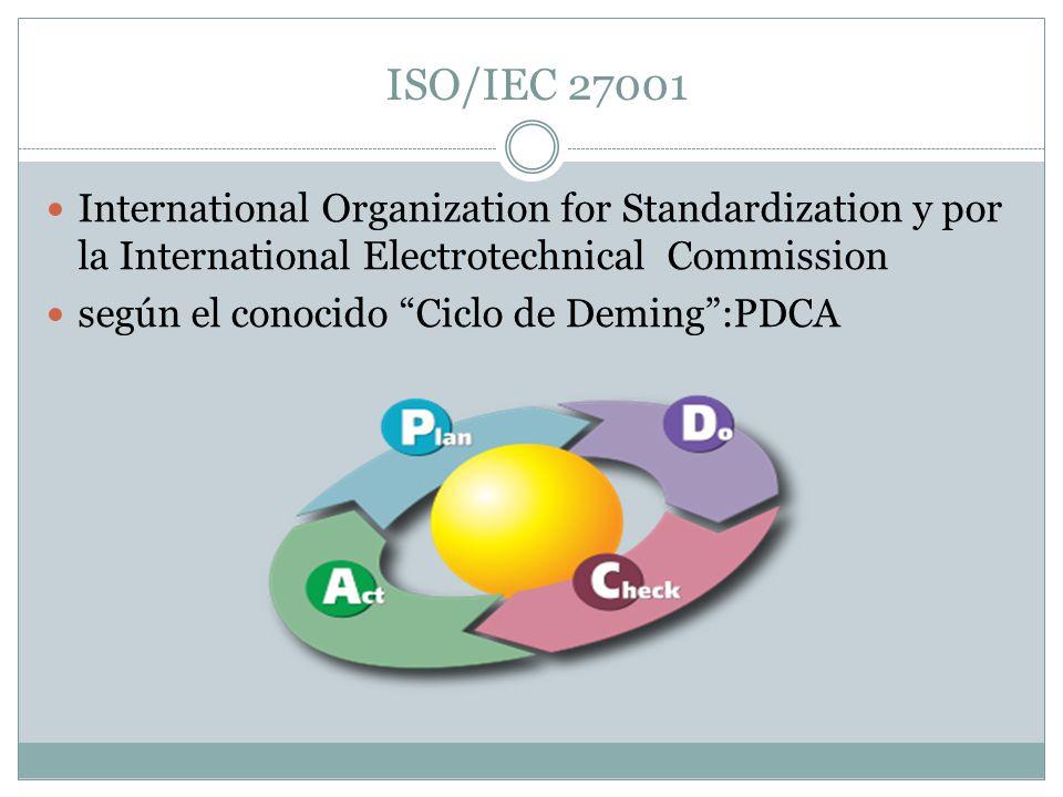 ISO/IEC 27001 International Organization for Standardization y por la International Electrotechnical Commission.