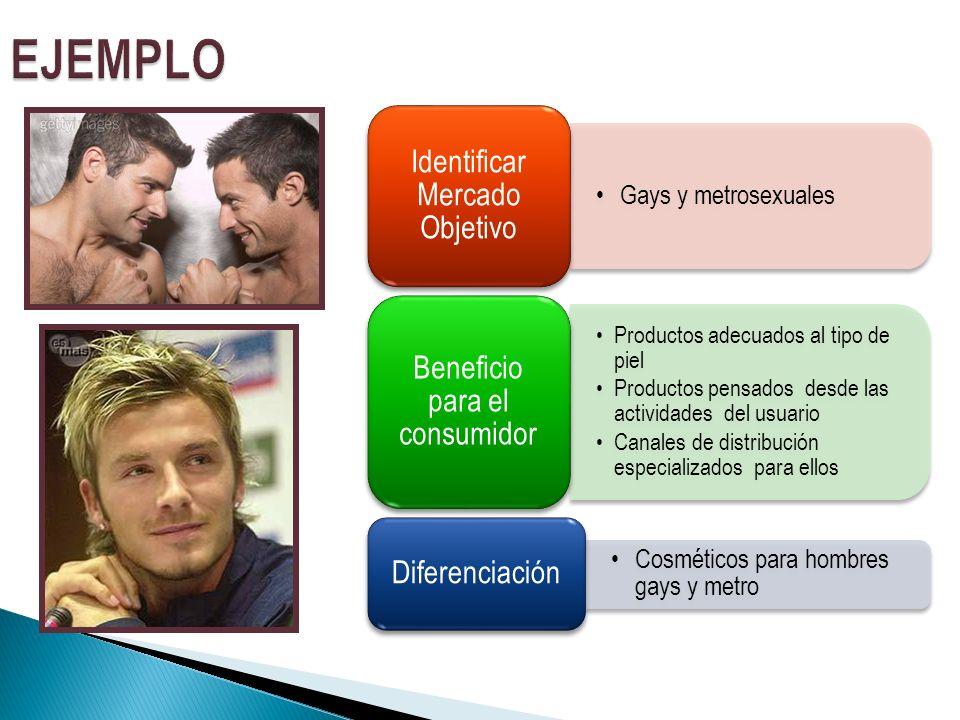 EJEMPLO Identificar Mercado Objetivo Beneficio para el consumidor