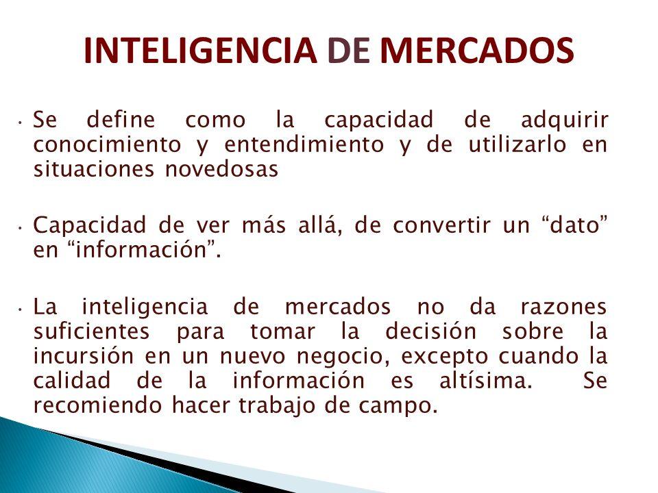 INTELIGENCIA DE MERCADOS