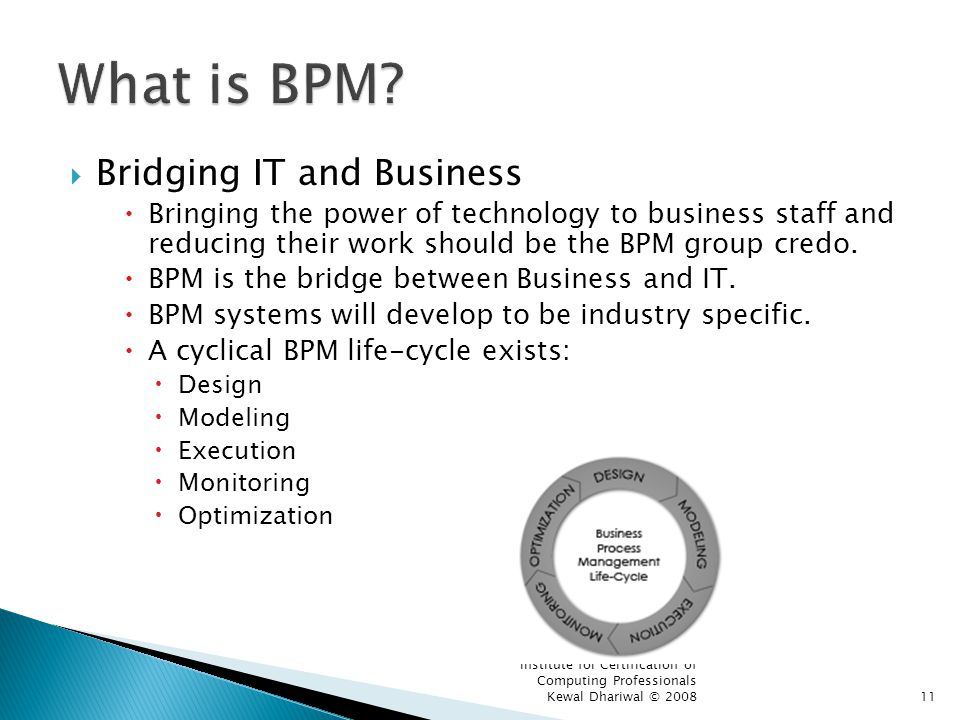 What is BPM Bridging IT and Business