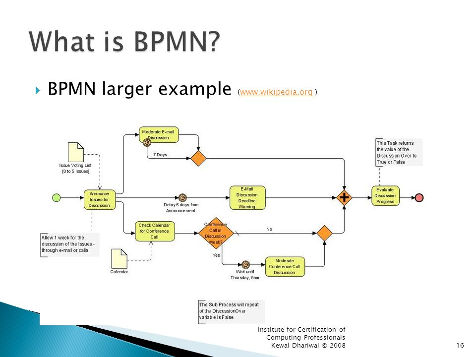 What is BPMN BPMN larger example (www.wikipedia.org )