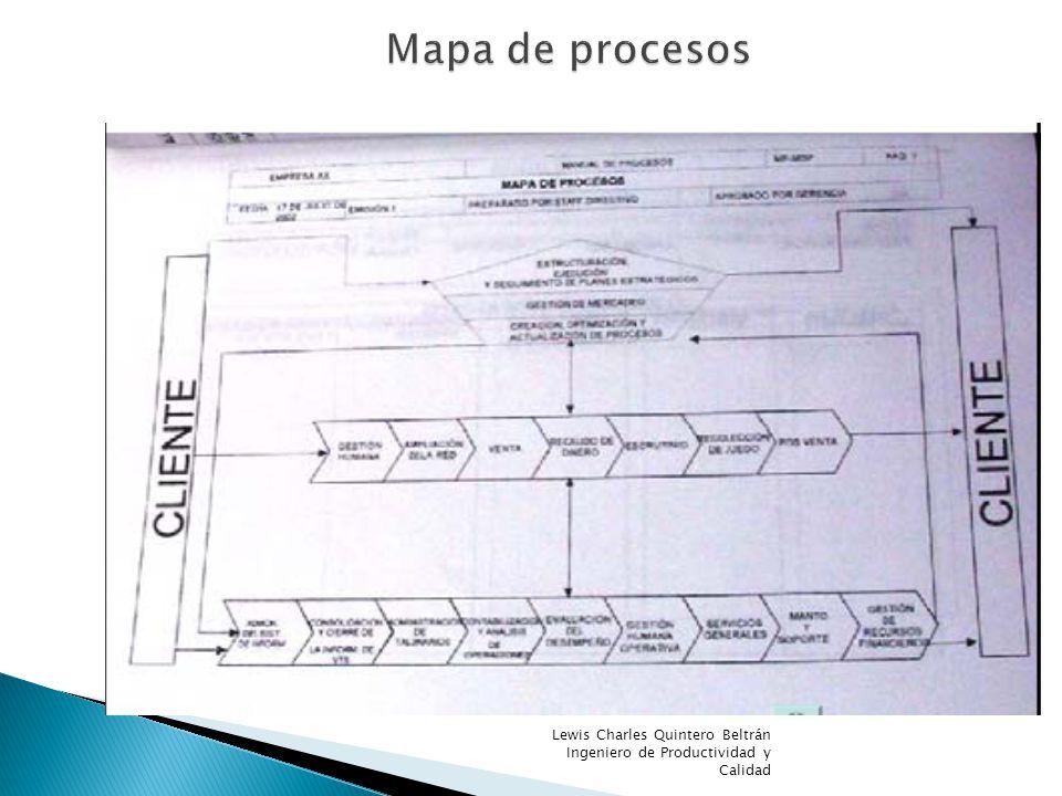 Mapa de procesos Lewis Charles Quintero Beltrán Ingeniero de Productividad y Calidad.