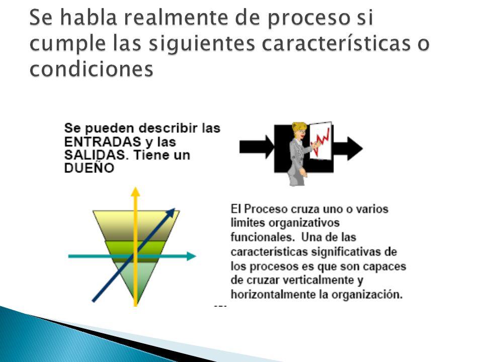 Se habla realmente de proceso si cumple las siguientes características o condiciones