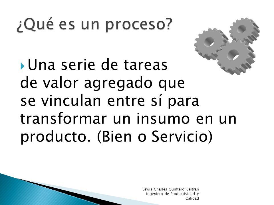 ¿Qué es un proceso Una serie de tareas de valor agregado que