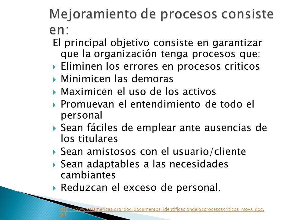 Mejoramiento de procesos consiste en: