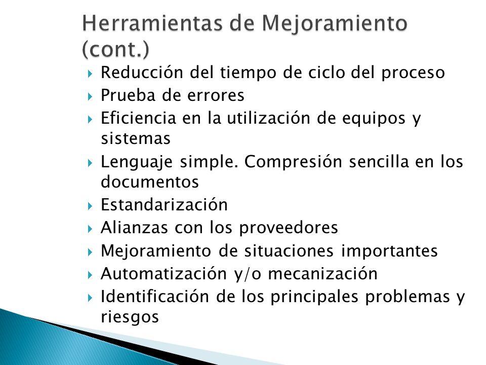 Herramientas de Mejoramiento (cont.)