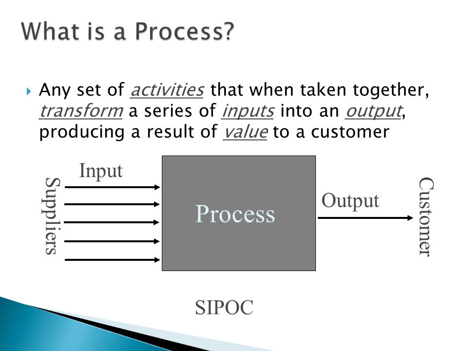 Process What is a Process Input Suppliers Customer Output SIPOC
