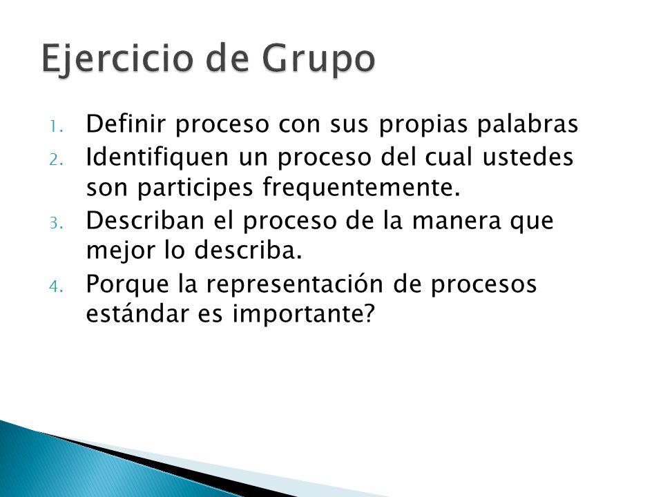 Ejercicio de Grupo Definir proceso con sus propias palabras