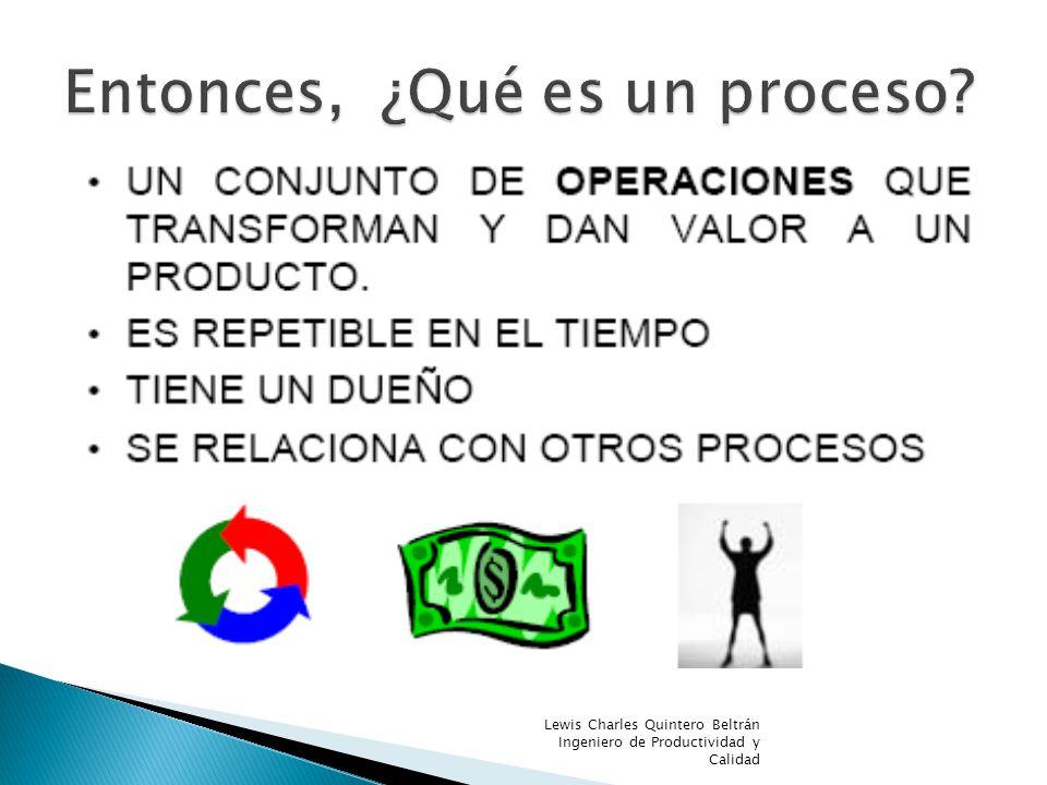 Entonces, ¿Qué es un proceso