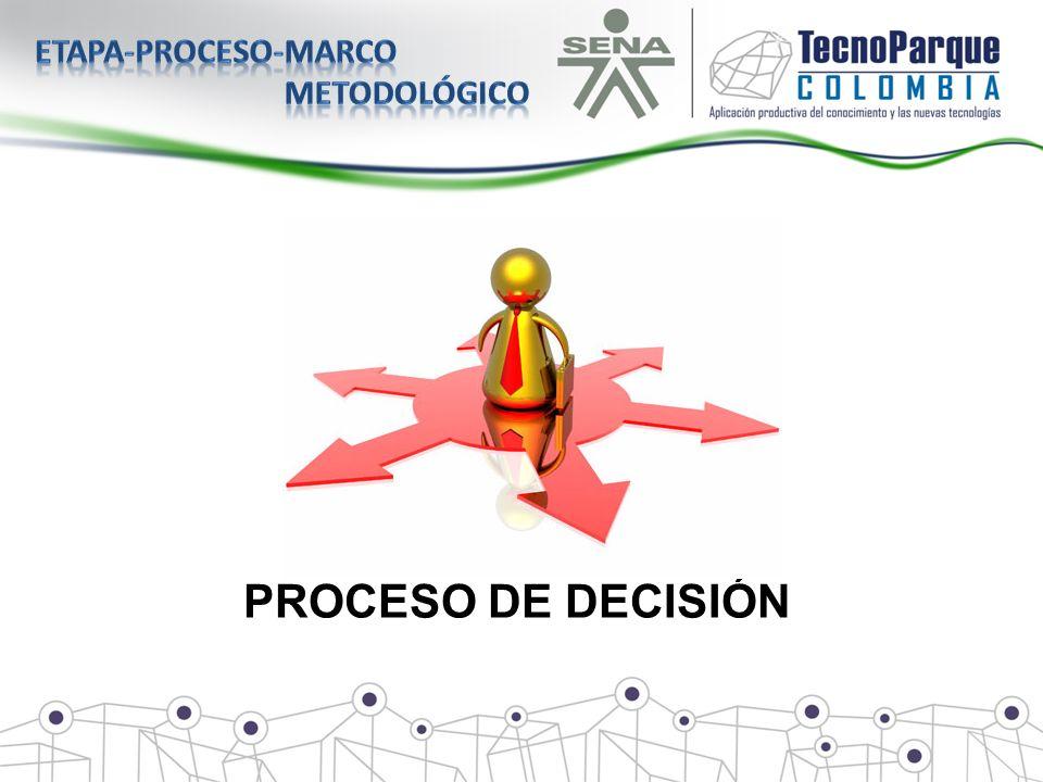 Etapa-proceso-marco metodológico PROCESO DE DECISIÓN