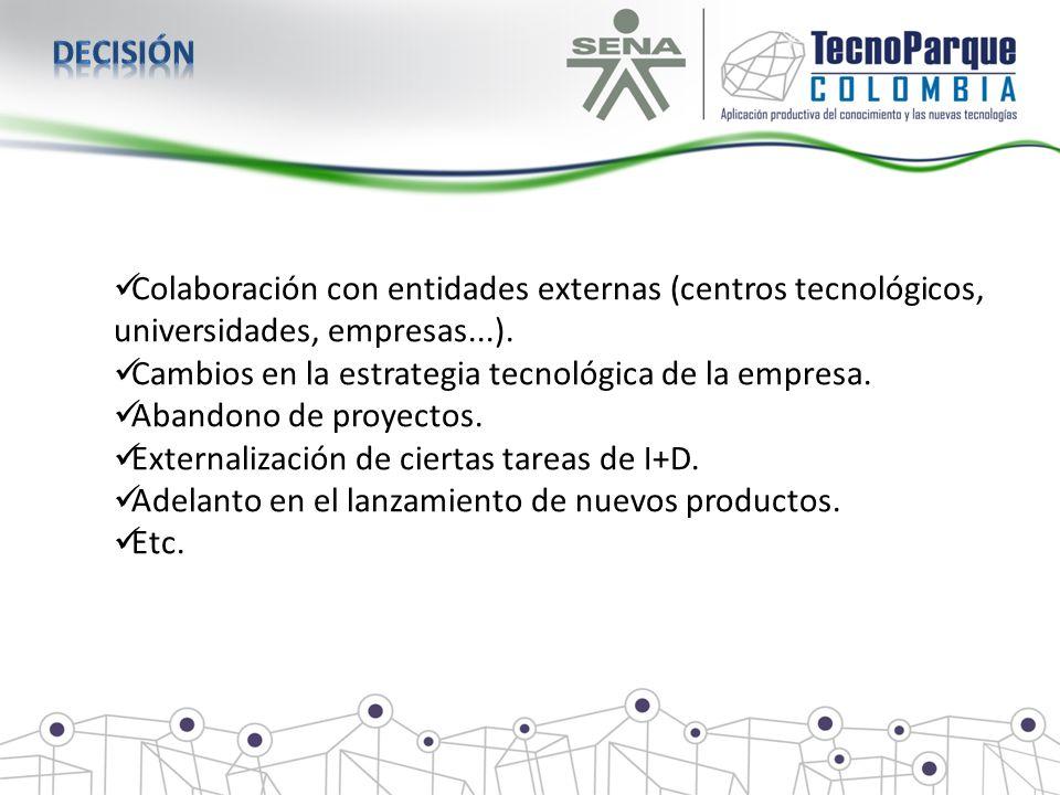 decisión Colaboración con entidades externas (centros tecnológicos, universidades, empresas...). Cambios en la estrategia tecnológica de la empresa.