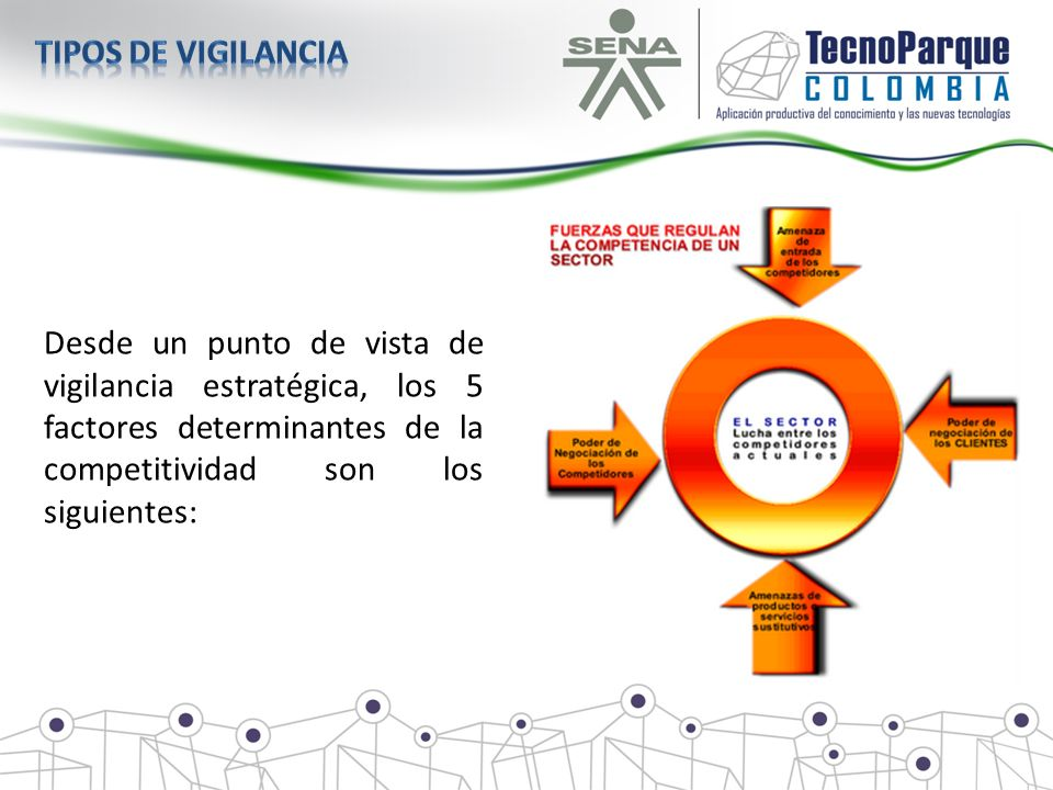 Tipos de vigilancia Desde un punto de vista de vigilancia estratégica, los 5 factores determinantes de la competitividad son los siguientes: