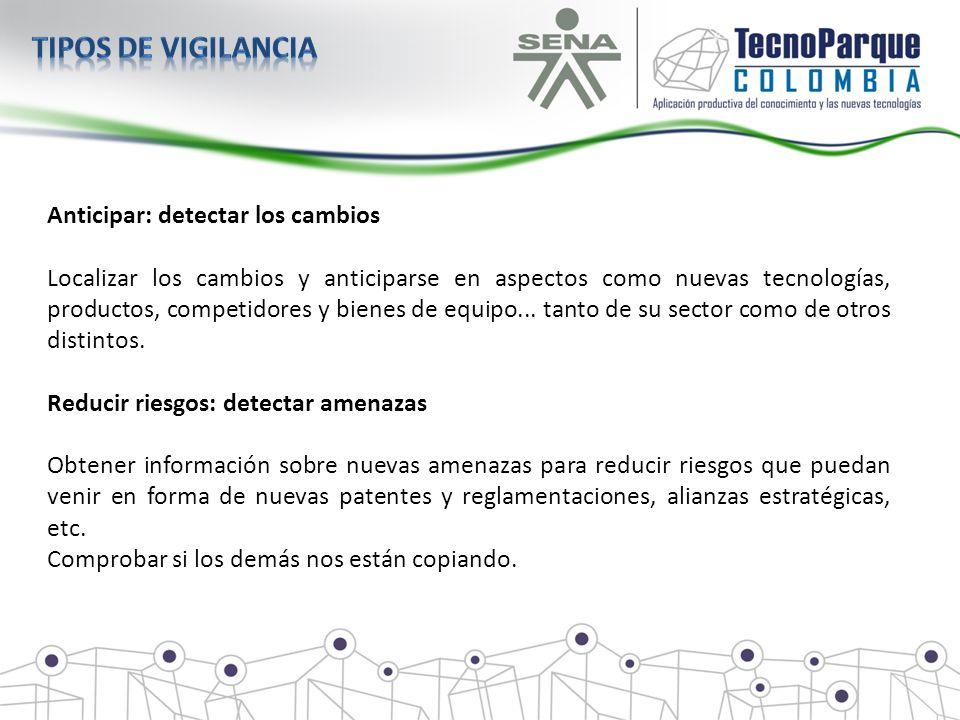 Tipos de vigilancia Anticipar: detectar los cambios