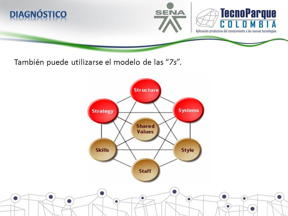 diagnóstico También puede utilizarse el modelo de las 7s .