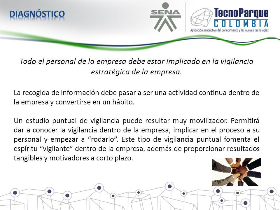 diagnóstico Todo el personal de la empresa debe estar implicado en la vigilancia estratégica de la empresa.