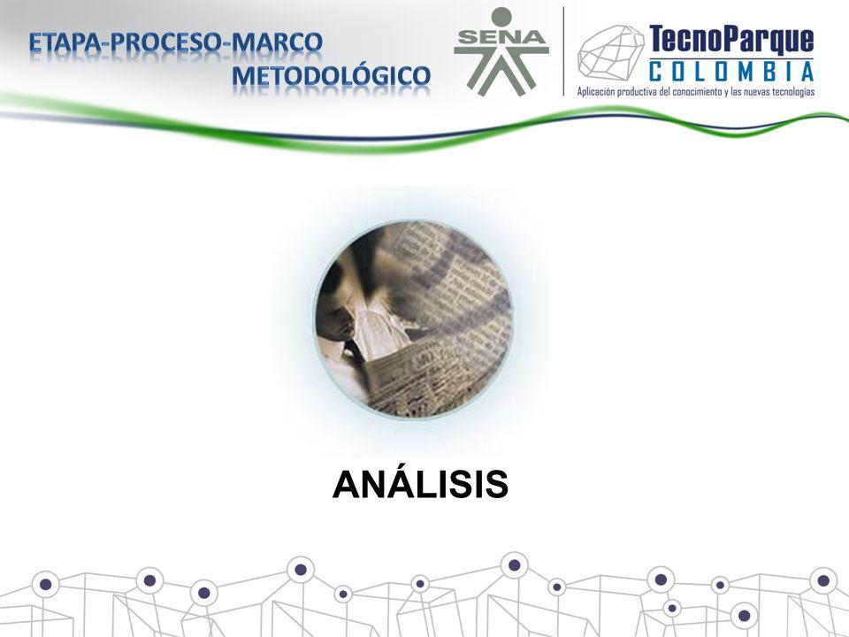 Etapa-proceso-marco metodológico ANÁLISIS