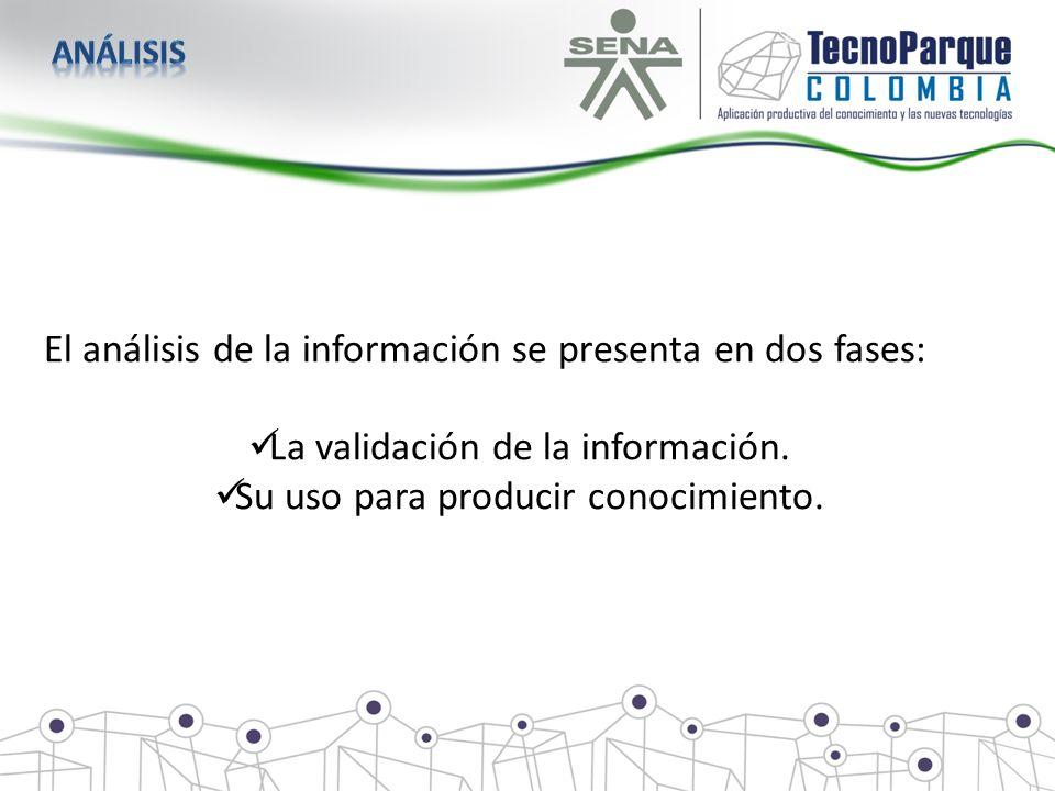 El análisis de la información se presenta en dos fases: