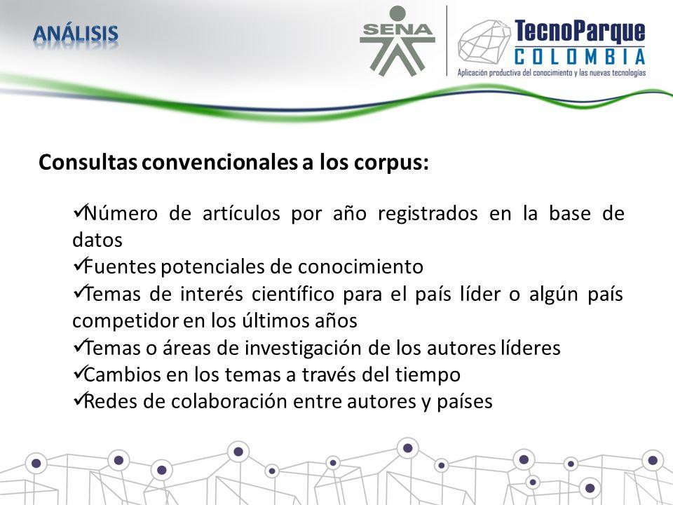 Consultas convencionales a los corpus: