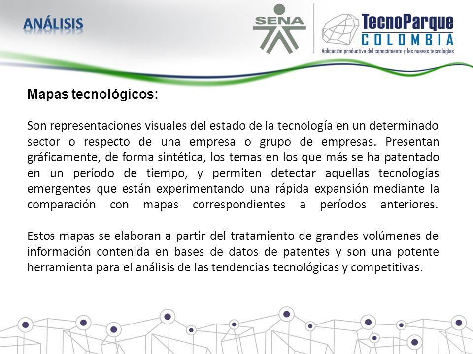 análisis Mapas tecnológicos: