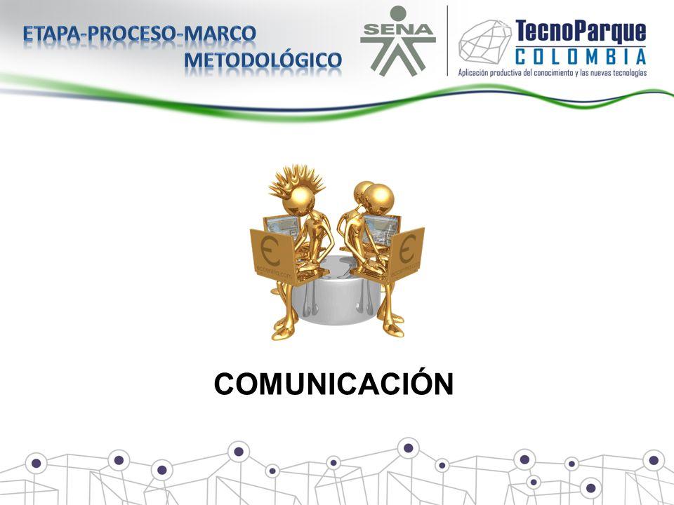 Etapa-proceso-marco metodológico COMUNICACIÓN