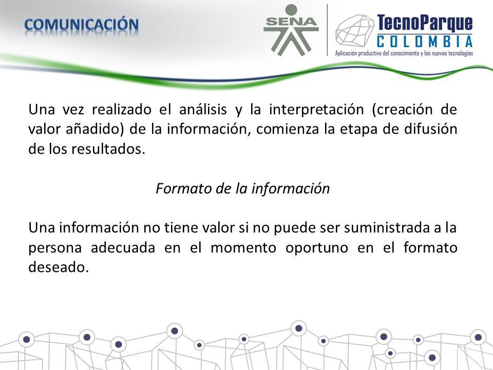 Formato de la información