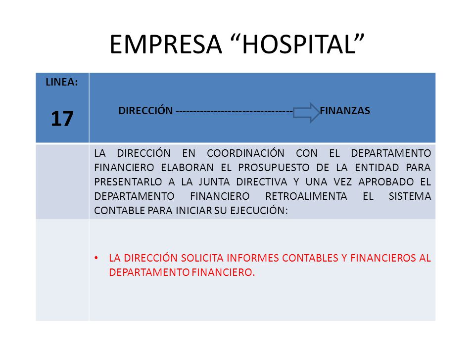 EMPRESA HOSPITAL 17 LINEA: