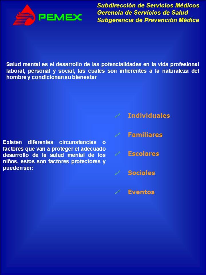 Individuales Familiares Escolares Sociales Eventos