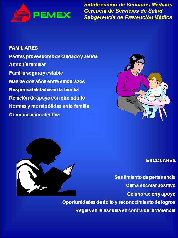 FAMILIARES Padres proveedores de cuidado y ayuda. Armonía familiar. Familia segura y estable. Mas de dos años entre embarazos.