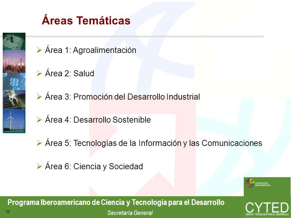 Áreas Temáticas Área 1: Agroalimentación Área 2: Salud