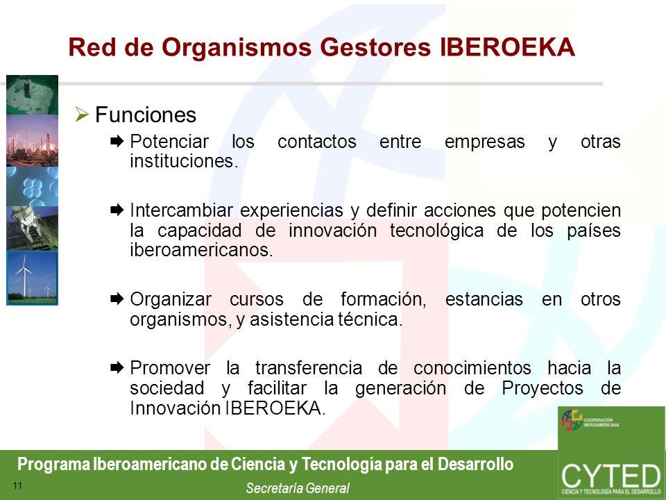 Red de Organismos Gestores IBEROEKA