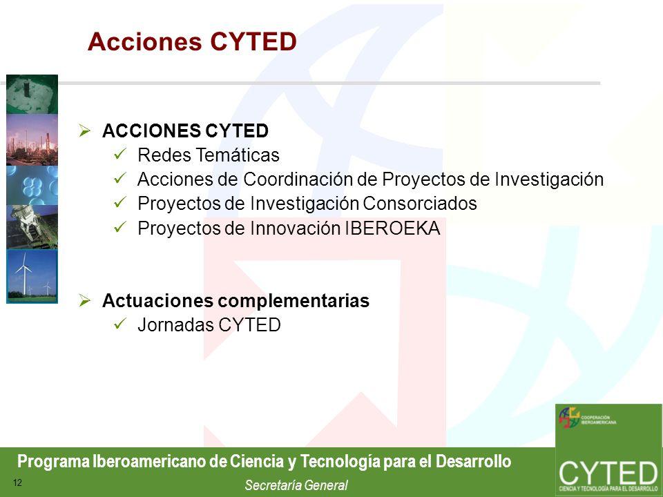 Acciones CYTED ACCIONES CYTED Redes Temáticas