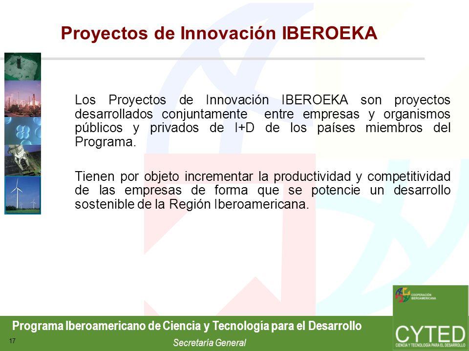 Proyectos de Innovación IBEROEKA