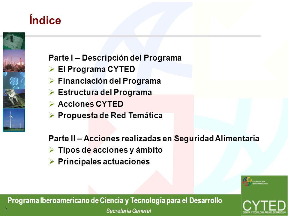 Índice Parte I – Descripción del Programa El Programa CYTED