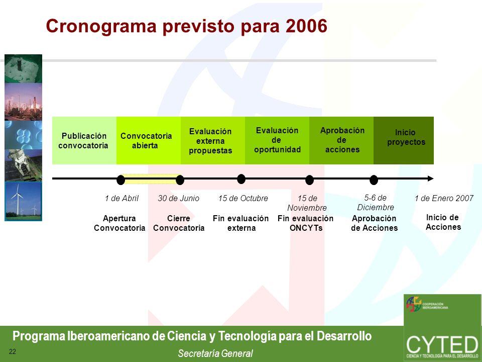 Cronograma previsto para 2006
