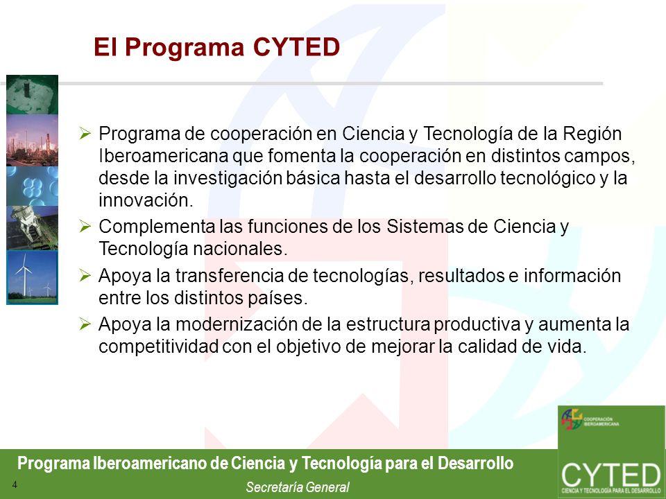 El Programa CYTED