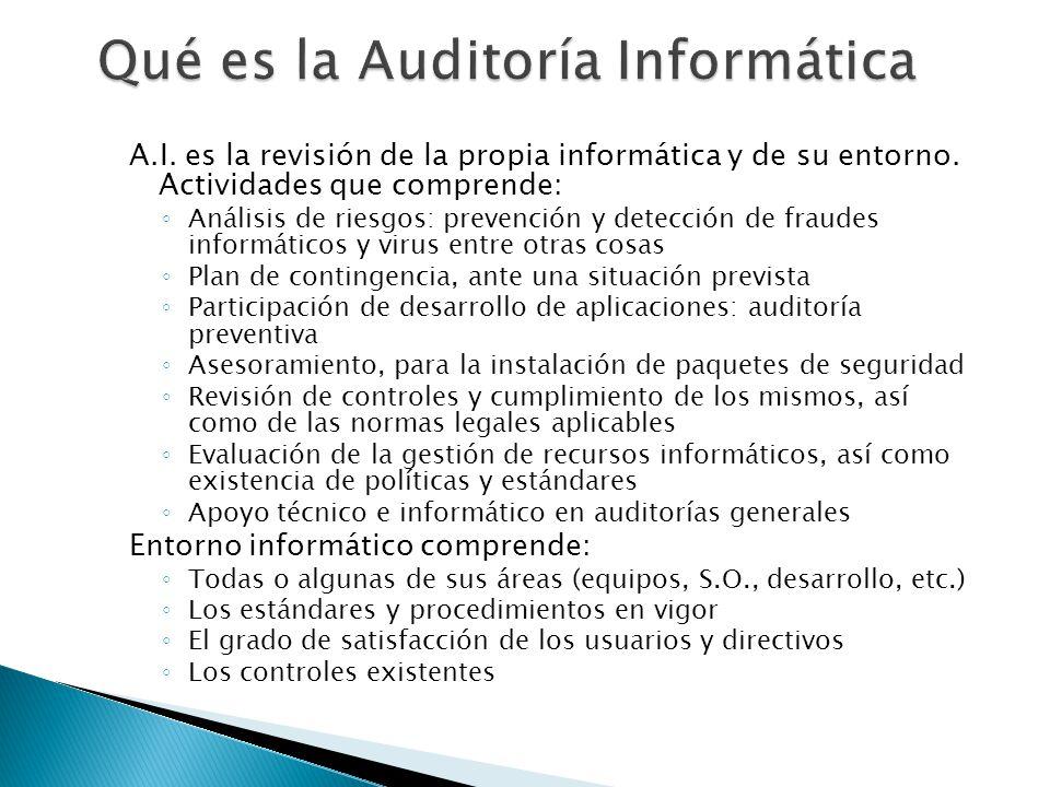 Qué es la Auditoría Informática
