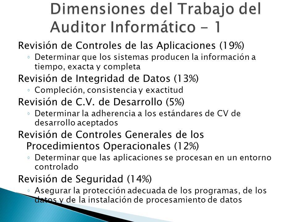 Dimensiones del Trabajo del Auditor Informático - 1