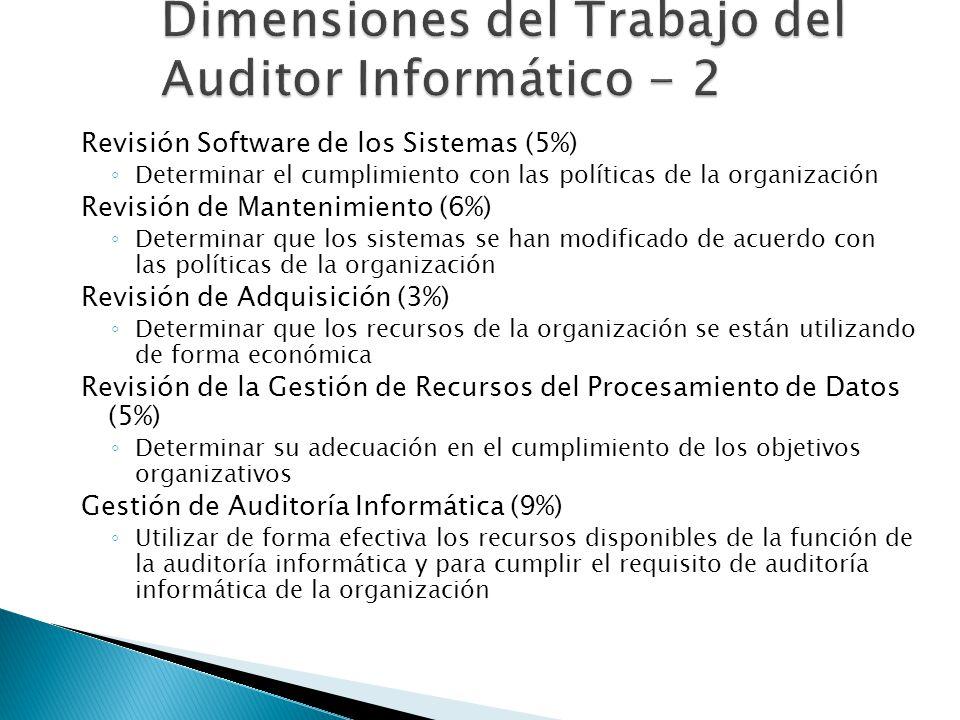 Dimensiones del Trabajo del Auditor Informático - 2