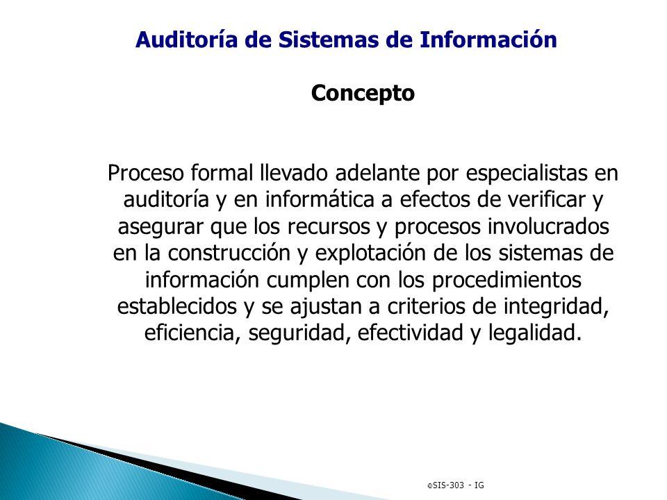 Auditoría de Sistemas de Información